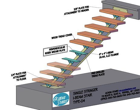 Floating stairs single stringer staircases in nyc ct for How far can granite span without support