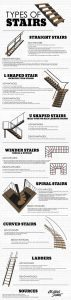 acadia-stairs-infographic
